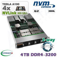 D20z-M2-ZR-4xA100
