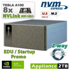 NVIDIA DGX A100 2TB inkl. 3 Jahre Support für Forschung und Lehre