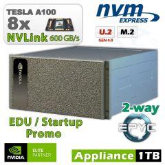 NVIDIA DGX A100 320GB inkl. 3 Jahre Support für Forschung und Lehre
